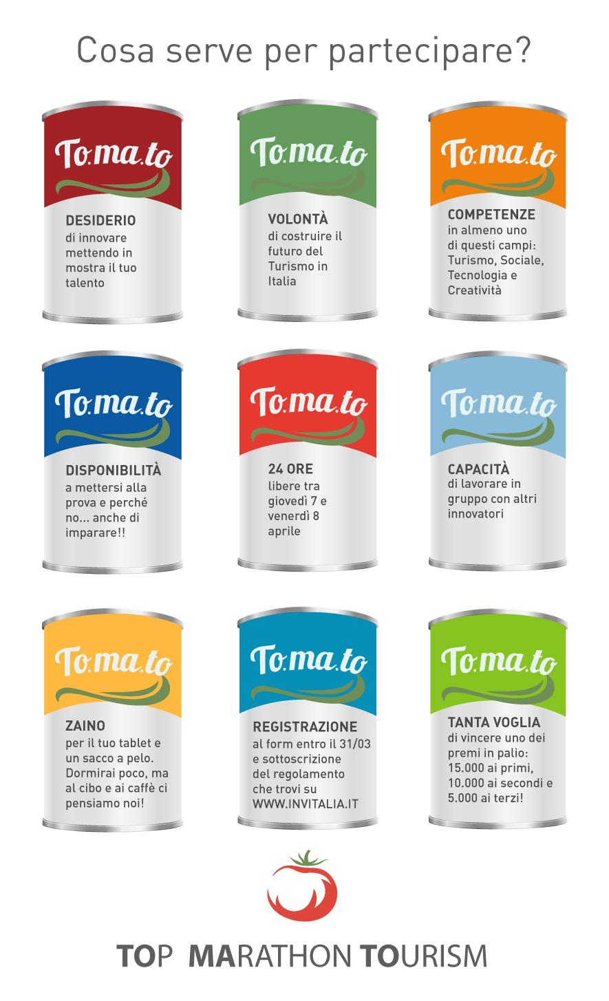 TOMATO-Cosa-serve-per-partecipare