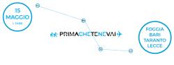 #primachetenevai
